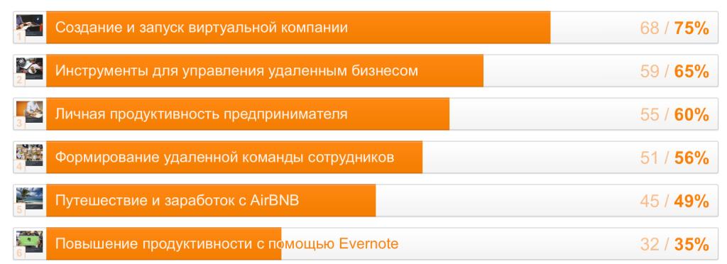 Results___Typeform